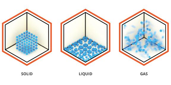 Molecubes Lesson 1 Phase Changes Filament Games