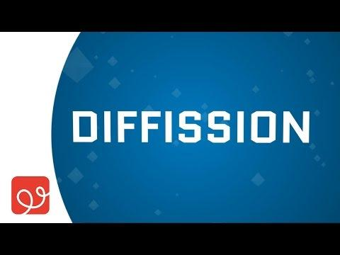 Diffission Fractions Learning Game Video